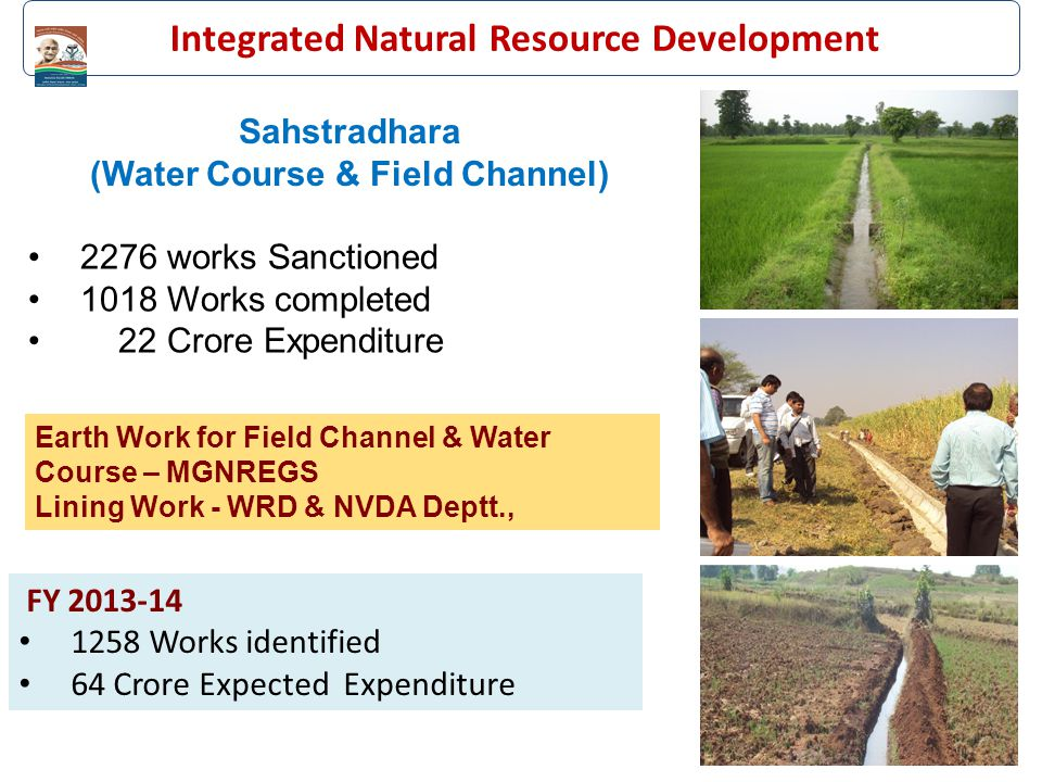 17 Sahstradhara (Water Course & Field Channel) 2276 works Sanctioned 1018 Works completed 22 Crore Expenditure Earth Work for Field Channel & Water Course – MGNREGS Lining Work - WRD & NVDA Deptt., FY 2013-14 1258 Works identified 64 Crore Expected Expenditure Integrated Natural Resource Development