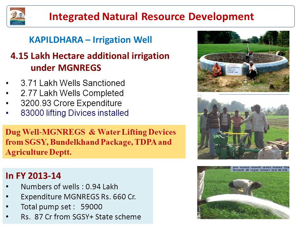 3.71 Lakh Wells Sanctioned 2.77 Lakh Wells Completed 3200.93 Crore Expenditure 83000 lifting Divices installed Dug Well-MGNREGS & Water Lifting Devices from SGSY, Bundelkhand Package, TDPA and Agriculture Deptt.