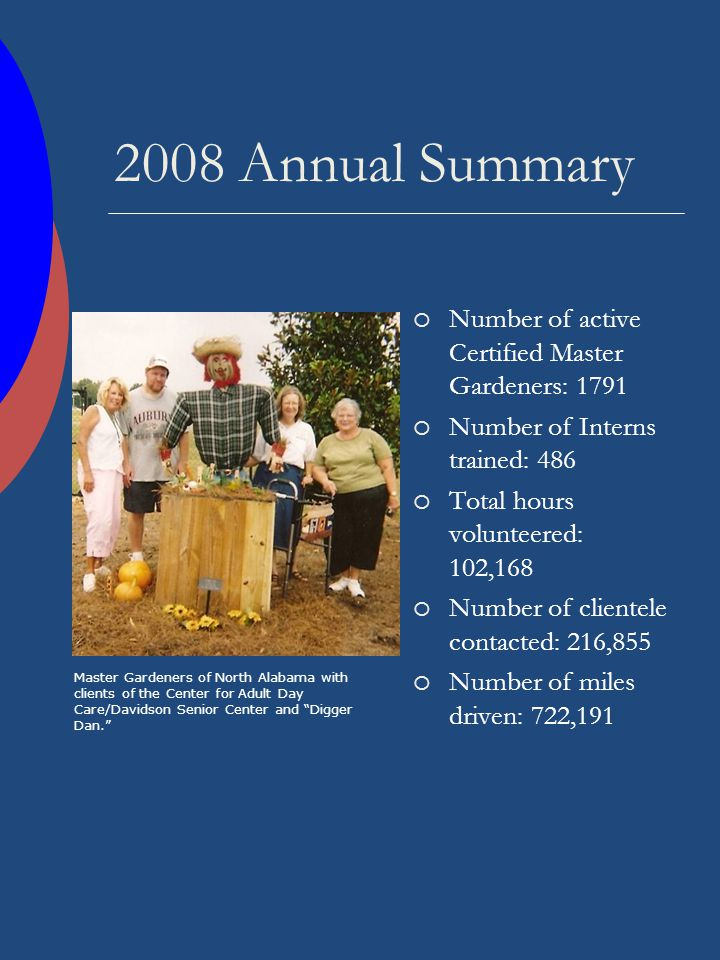 Description Kerry Smith Alabama Master Gardener State Program Coordinator  Extension agents estimate that 65% to 80% of their requests for horticultural information and assistance are home grounds related.