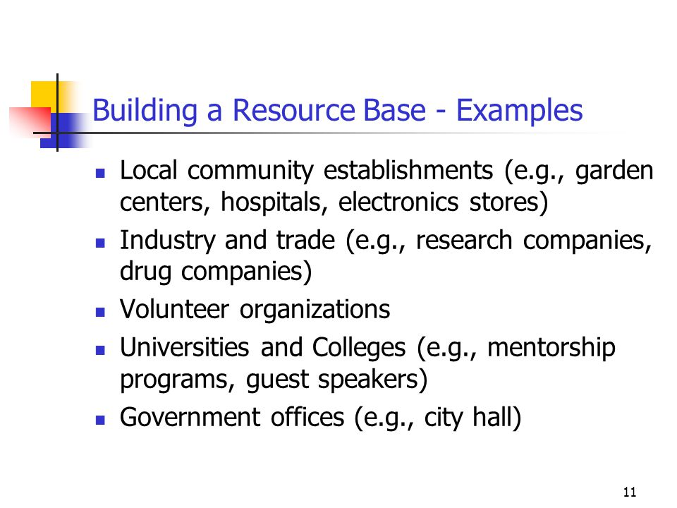 11 Building a Resource Base - Examples Local community establishments (e.g., garden centers, hospitals, electronics stores) Industry and trade (e.g.,