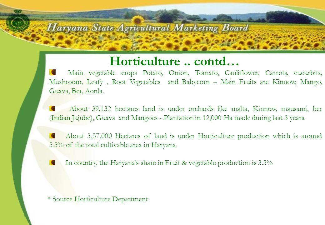 Horticulture..