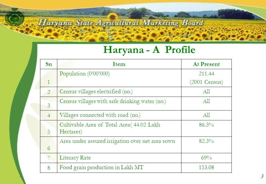 4 Haryana - Granary of India Mainly grain producing state.