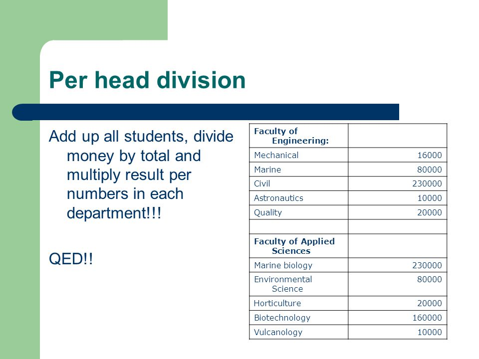 Per head division Add up all students, divide money by total and multiply result per numbers in each department!!.