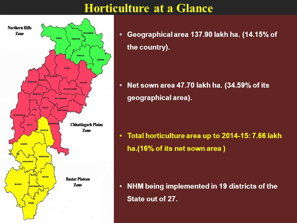 Present Status of Horticulture in the State (2014-15) Sl.