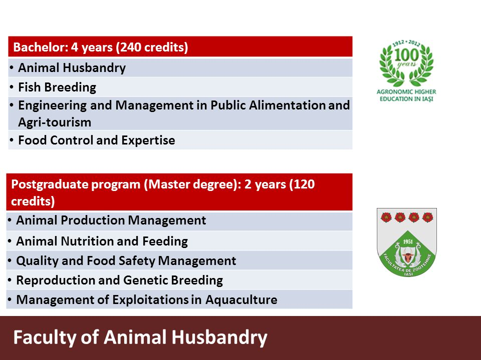 Bachelor: 6 years (360 credits) Veterinary medicine Faculty of Veterinary Medicine The period of studies is according to the European Union Directive 2005/36 on recognition of professional qualifications.