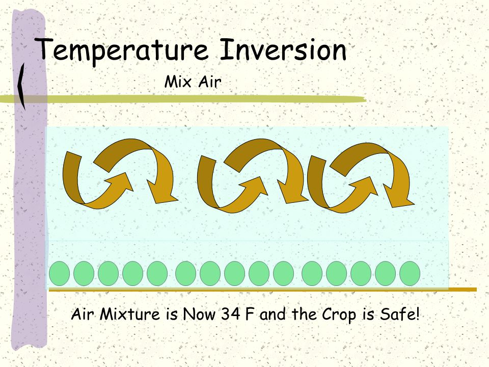 Temperature Inversion Mix Air Air Mixture is Now 34 F and the Crop is Safe!
