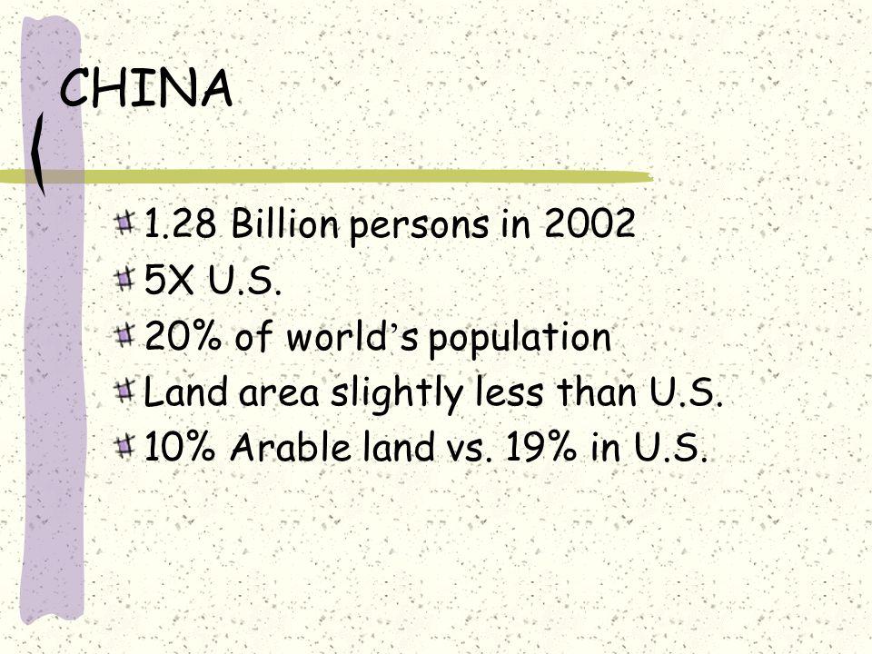 CHINA 1.28 Billion persons in 2002 5X U.S.