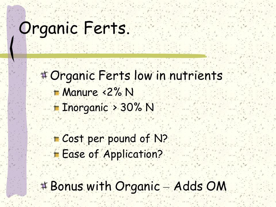 Organic Ferts. Organic Ferts low in nutrients Manure <2% N Inorganic > 30% N Cost per pound of N? Ease of Application? Bonus with Organic – Adds OM