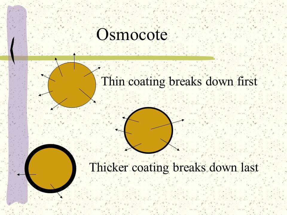 Thin coating breaks down first Thicker coating breaks down last Osmocote