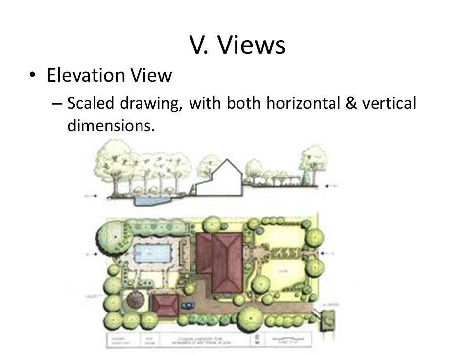 V. Views Elevation View – Scaled drawing, with both horizontal & vertical dimensions.