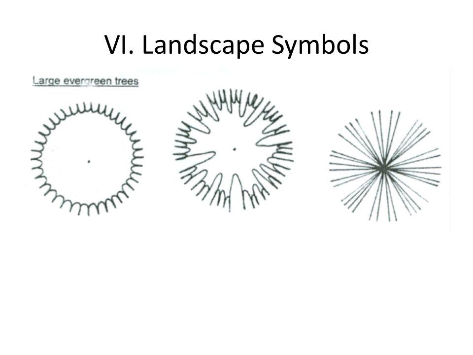 VI. Landscape Symbols