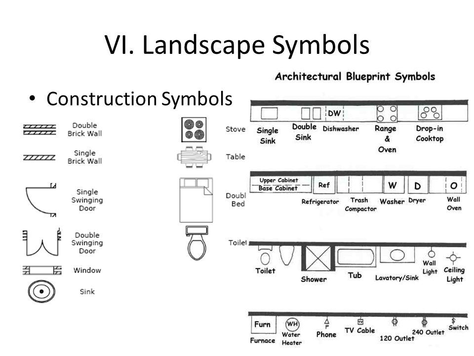 VI. Landscape Symbols Construction Symbols