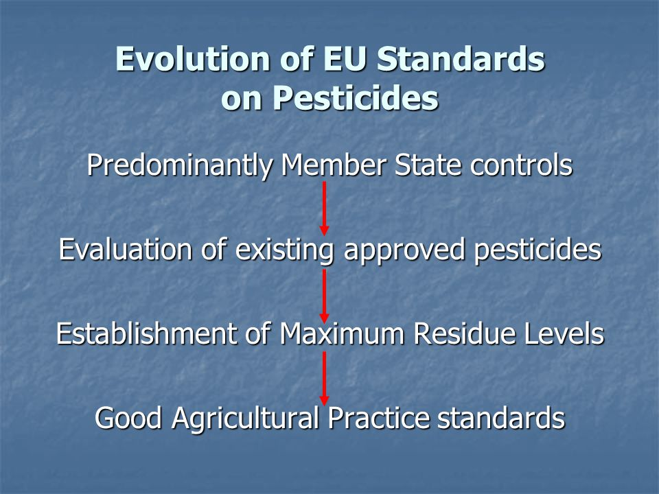 Evolution of EU Standards on Pesticides Predominantly Member State controls Evaluation of existing approved pesticides Establishment of Maximum Residue Levels Good Agricultural Practice standards