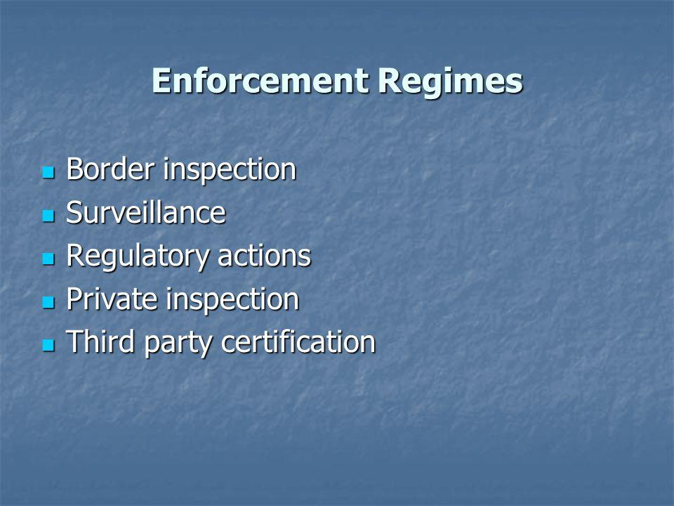 Enforcement Regimes Border inspection Border inspection Surveillance Surveillance Regulatory actions Regulatory actions Private inspection Private ins
