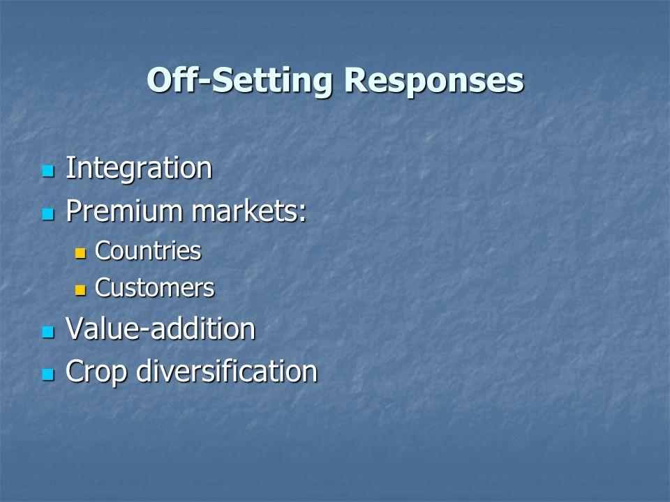Off-Setting Responses Integration Integration Premium markets: Premium markets: Countries Countries Customers Customers Value-addition Value-addition
