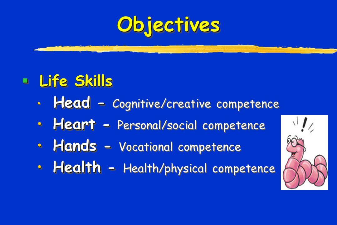 ObjectivesObjectives  Environmental Stewardship Awareness Attitudes Attitudes Behaviors Behaviors  Environmental Stewardship Awareness Attitudes Attitudes Behaviors Behaviors