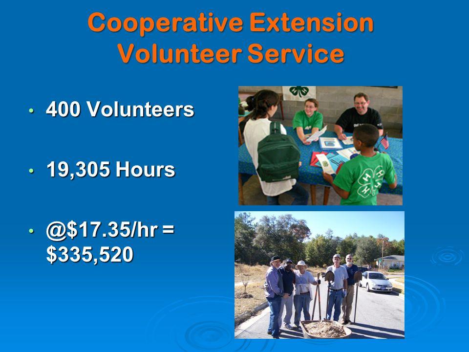 Cooperative Extension Volunteer Service 400 Volunteers 400 Volunteers 19,305 Hours 19,305 Hours @$17.35/hr = $335,520 @$17.35/hr = $335,520