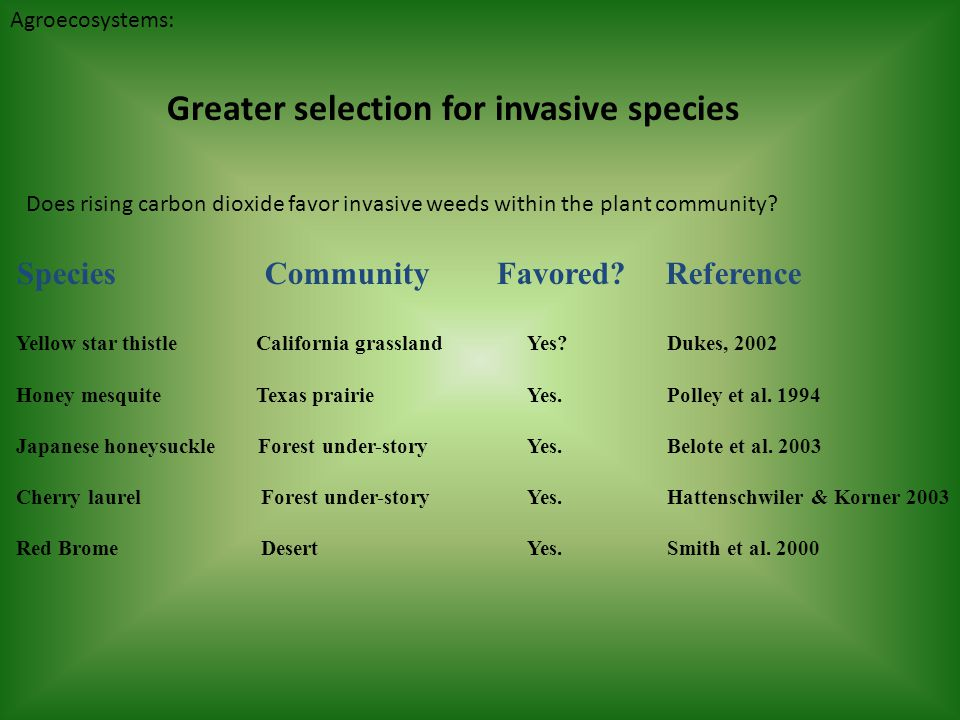 Greater selection for invasive species Species CommunityFavored.