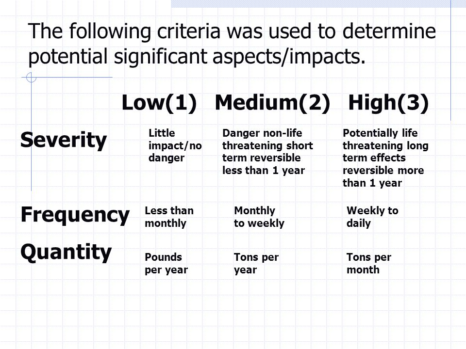 The following criteria was used to determine potential significant aspects/impacts.