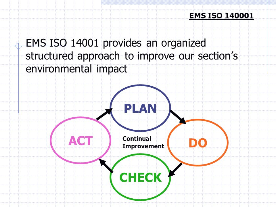 Horticulture's Objectives, Targets, And Performance Indicators For Our First EMS Program Have Been Drafted.