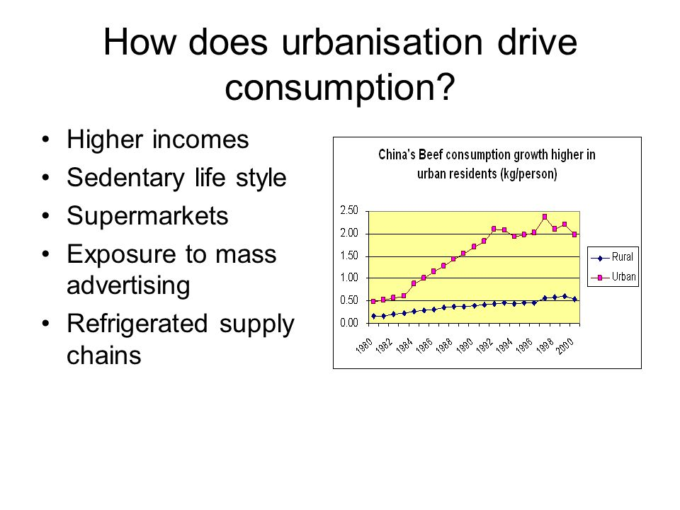 How does urbanisation drive consumption.