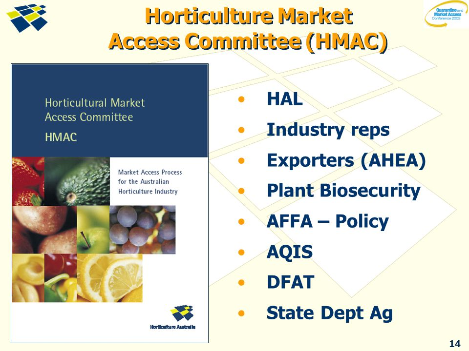 14 Horticulture Market Access Committee (HMAC) HAL Industry reps Exporters (AHEA) Plant Biosecurity AFFA – Policy AQIS DFAT State Dept Ag
