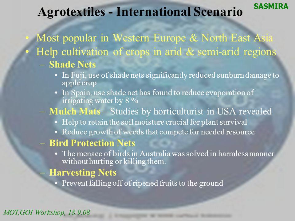 Agrotextiles - International Scenario Most popular in Western Europe & North East Asia Help cultivation of crops in arid & semi-arid regions –Shade Ne