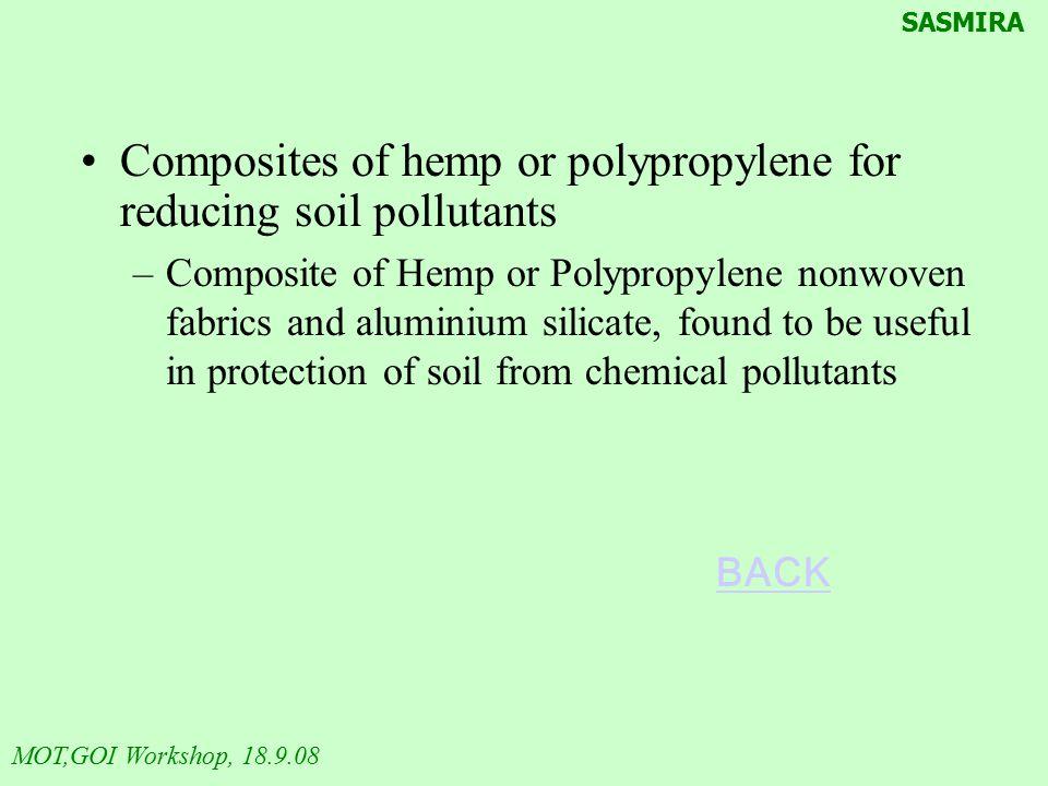 Composites of hemp or polypropylene for reducing soil pollutants –Composite of Hemp or Polypropylene nonwoven fabrics and aluminium silicate, found to