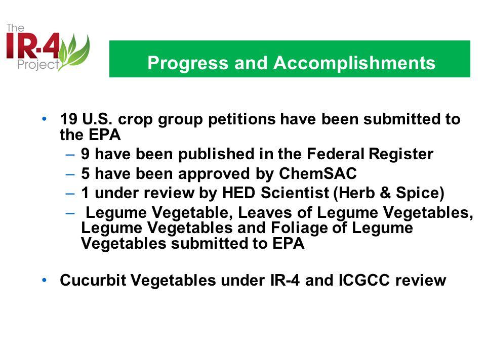 Progress and Accomplishments 19 U.S.