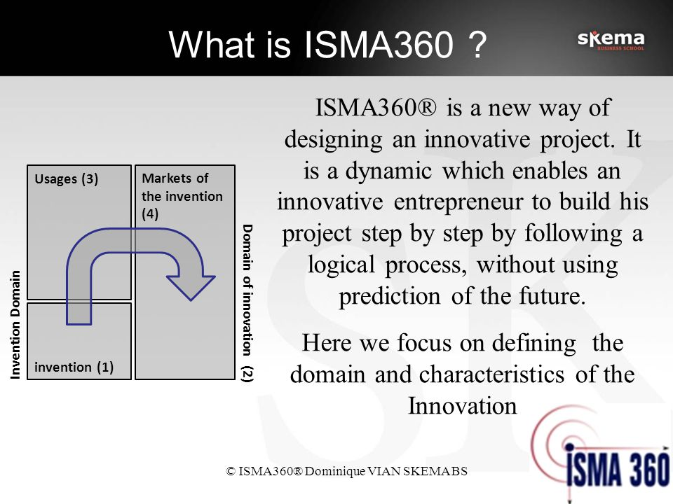 © ISMA360® Dominique VIAN SKEMA BS What is ISMA360 .