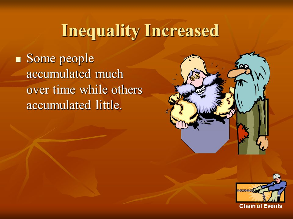 Inequality Increased Some people accumulated much over time while others accumulated little.
