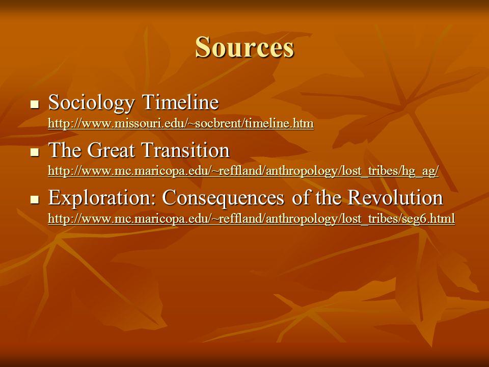 Sources Sociology Timeline http://www.missouri.edu/~socbrent/timeline.htm Sociology Timeline http://www.missouri.edu/~socbrent/timeline.htm http://www.missouri.edu/~socbrent/timeline.htm The Great Transition http://www.mc.maricopa.edu/~reffland/anthropology/lost_tribes/hg_ag/ The Great Transition http://www.mc.maricopa.edu/~reffland/anthropology/lost_tribes/hg_ag/ http://www.mc.maricopa.edu/~reffland/anthropology/lost_tribes/hg_ag/ Exploration: Consequences of the Revolution http://www.mc.maricopa.edu/~reffland/anthropology/lost_tribes/seg6.html Exploration: Consequences of the Revolution http://www.mc.maricopa.edu/~reffland/anthropology/lost_tribes/seg6.html http://www.mc.maricopa.edu/~reffland/anthropology/lost_tribes/seg6.html
