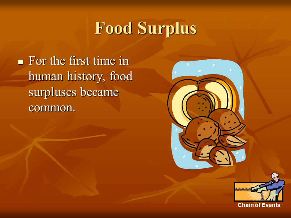 Food Surplus For the first time in human history, food surpluses became common.