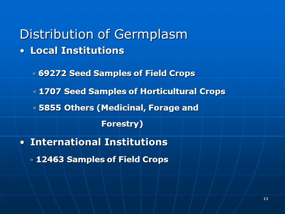 13 Distribution of Germplasm Local InstitutionsLocal Institutions ◦ 69272 Seed Samples of Field Crops ◦ 69272 Seed Samples of Field Crops ◦ 1707 Seed Samples of Horticultural Crops ◦ 1707 Seed Samples of Horticultural Crops ◦ 5855 Others (Medicinal, Forage and ◦ 5855 Others (Medicinal, Forage and Forestry) Forestry) International InstitutionsInternational Institutions ◦ 12463 Samples of Field Crops