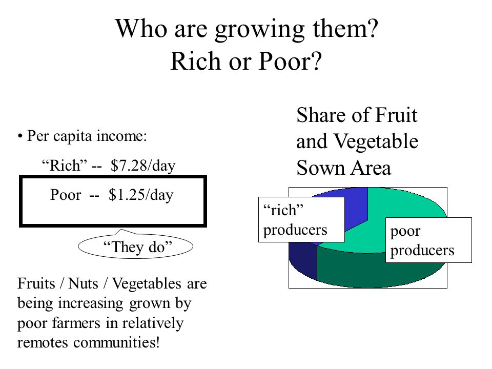 Who are growing them. Rich or Poor.