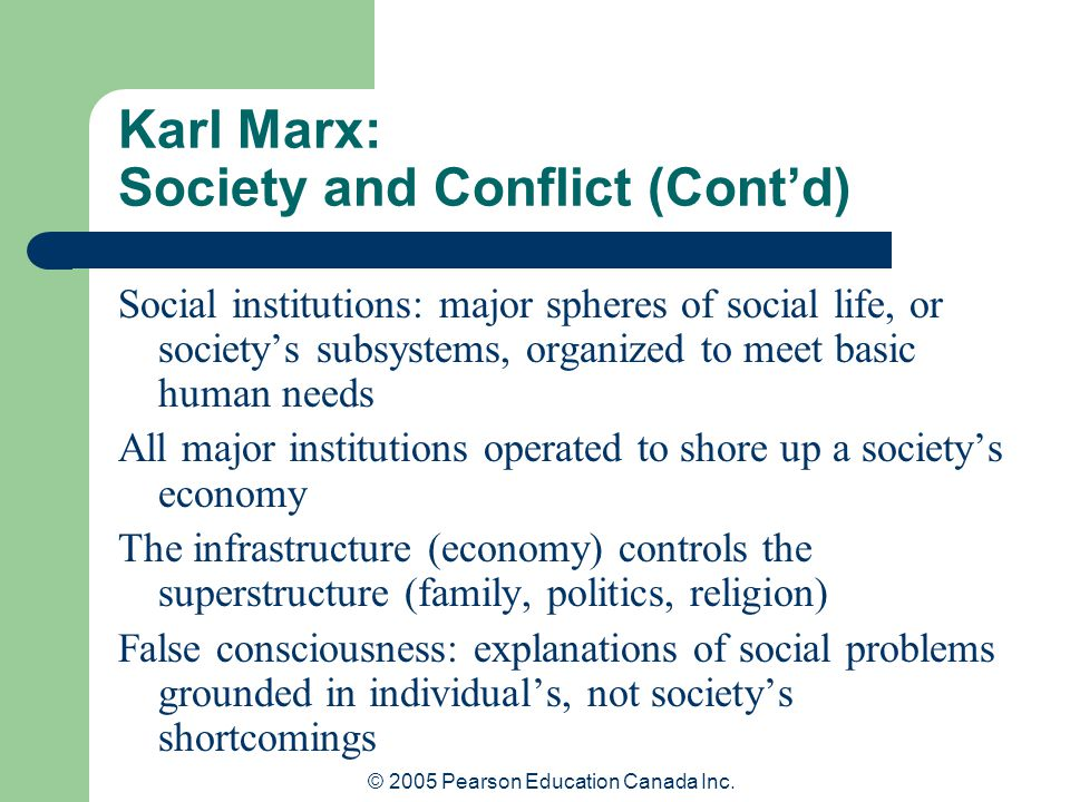 © 2005 Pearson Education Canada Inc. Karl Marx: Society and Conflict (Cont'd) Social institutions: major spheres of social life, or society's subsyste
