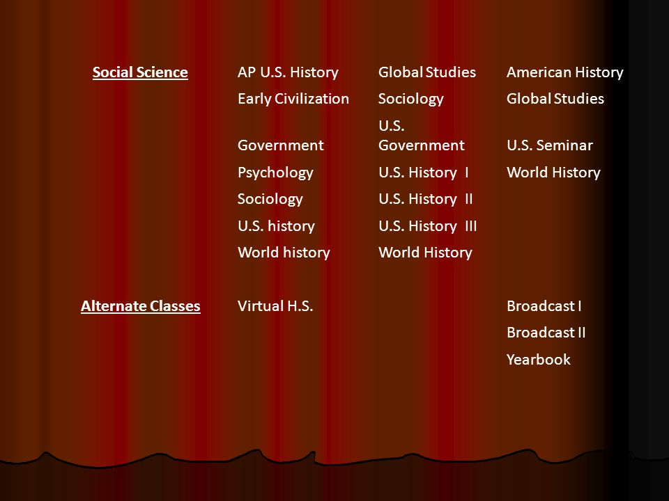 Social ScienceAP U.S. HistoryGlobal StudiesAmerican History Early CivilizationSociologyGlobal Studies Government U.S. GovernmentU.S. Seminar Psycholog