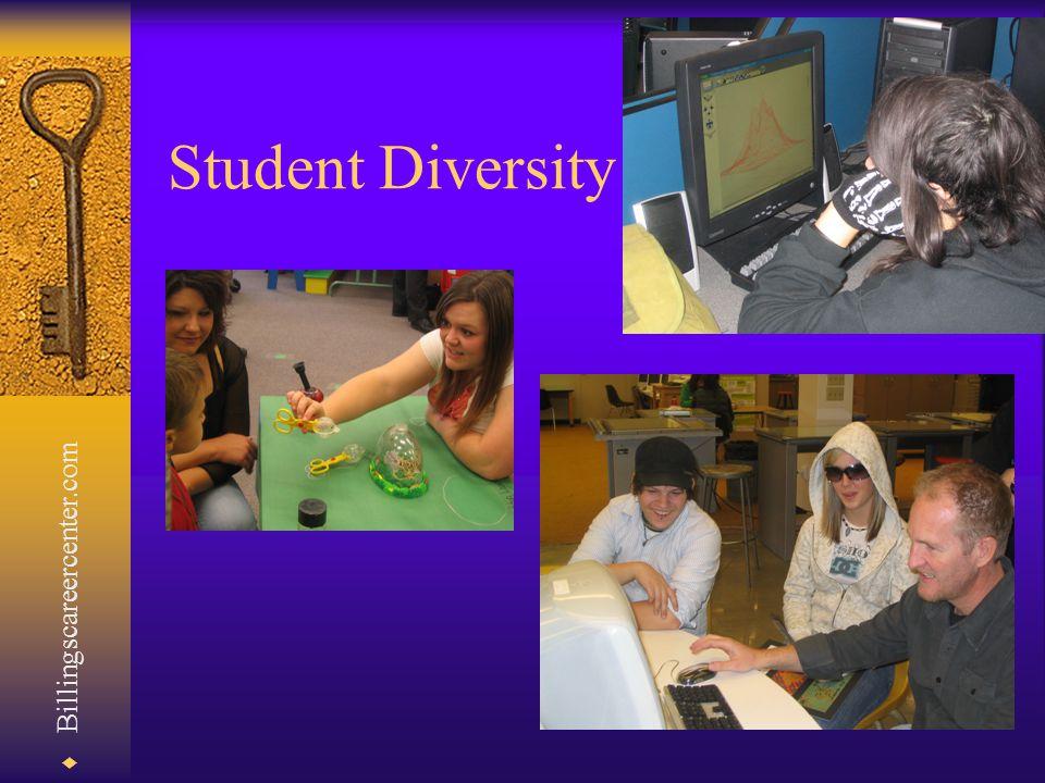  Billingscareercenter.com Student Diversity