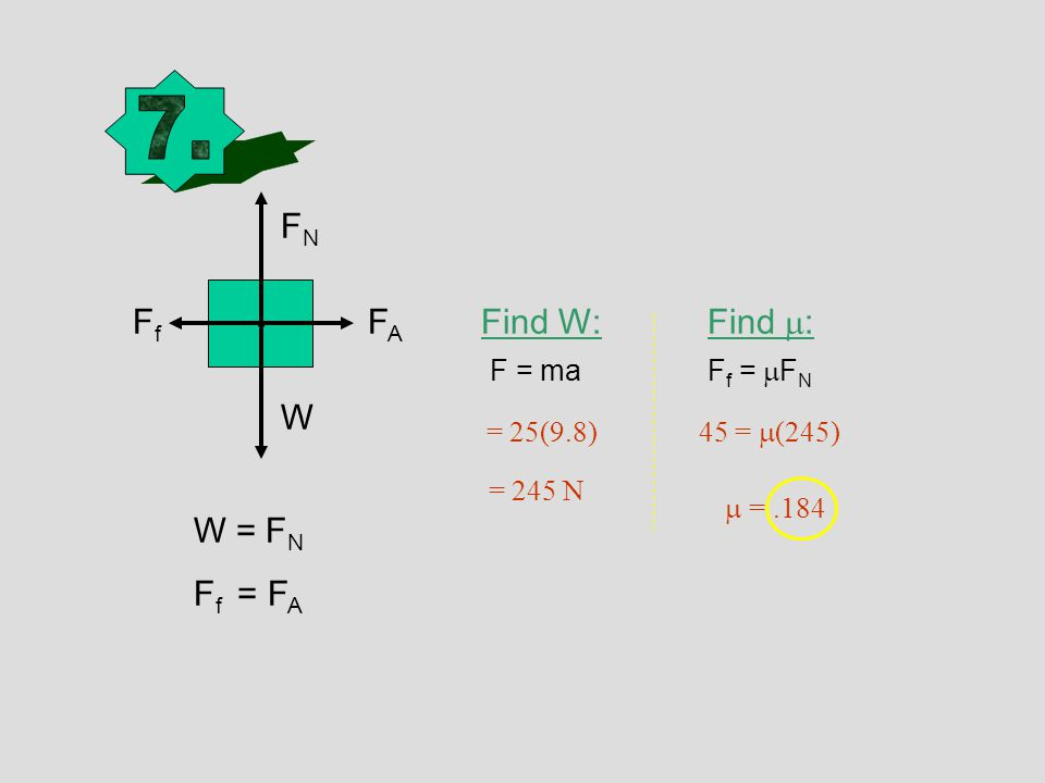 W W = F N F f = F A Find W: Find  : F f =  F N F = ma = 25(9.8) = 245 N  =.184 45 =  (245) FNFN FAFA FfFf