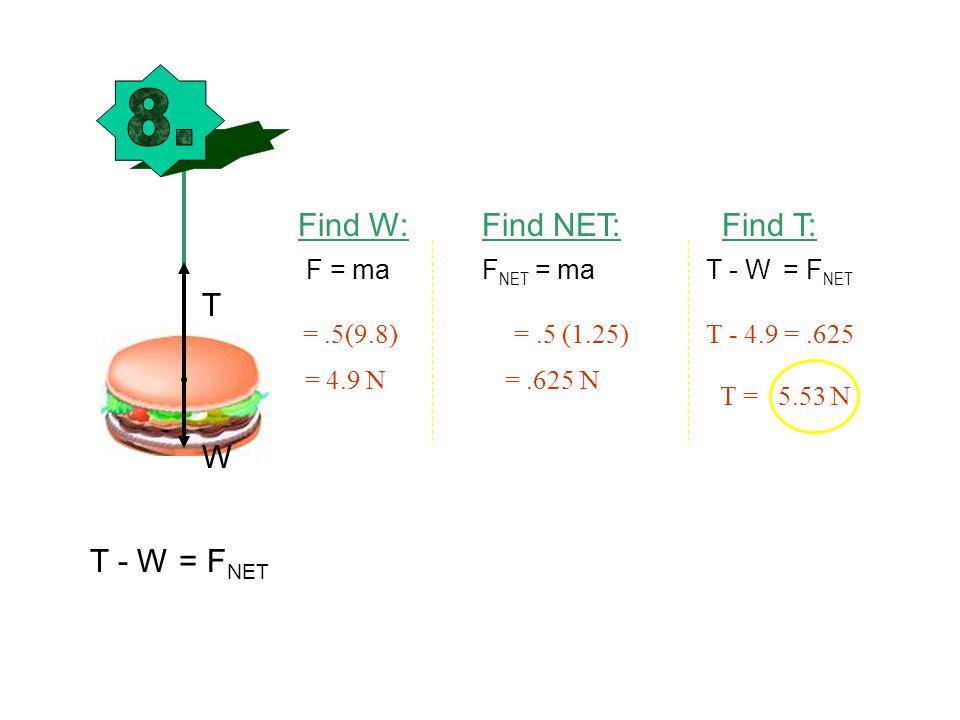 W T T - W = F NET Find T:Find W:Find NET: F NET = maT - W = F NET F = ma =.5(9.8) = 4.9 N T - 4.9 =.625 =.625 N =.5 (1.25) T = 5.53 N