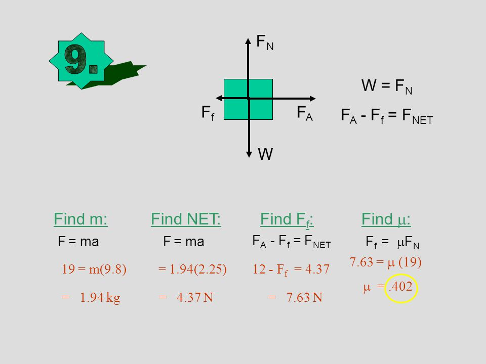 W FNFN W = F N F A - F f = F NET Find NET: = 1.94(2.25) = 4.37 N F A - F f = F NET FAFA FfFf 7.63 =  (19)  =.402 Find m: F = ma 19 = m(9.8) = 1.94 kg Find F f : F f =  F N 12 - F f = 4.37 = 7.63 N F = ma Find  :