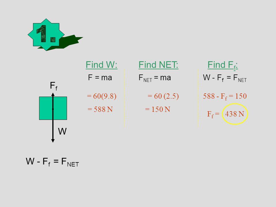 W FfFf W - F f = F NET Find F f :Find W:Find NET: F NET = maW - F f = F NET F = ma = 60(9.8) = 588 N 588 - F f = 150 = 150 N = 60 (2.5) F f = 438 N