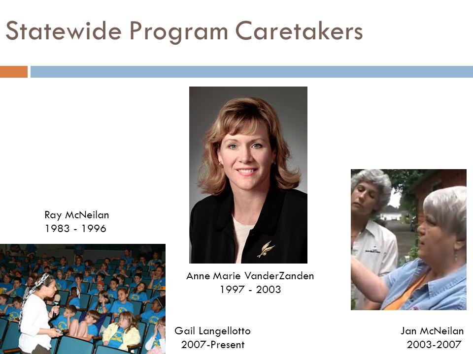 Statewide Program Caretakers Ray McNeilan 1983 - 1996 Jan McNeilan 2003-2007 Anne Marie VanderZanden 1997 - 2003 Gail Langellotto 2007-Present