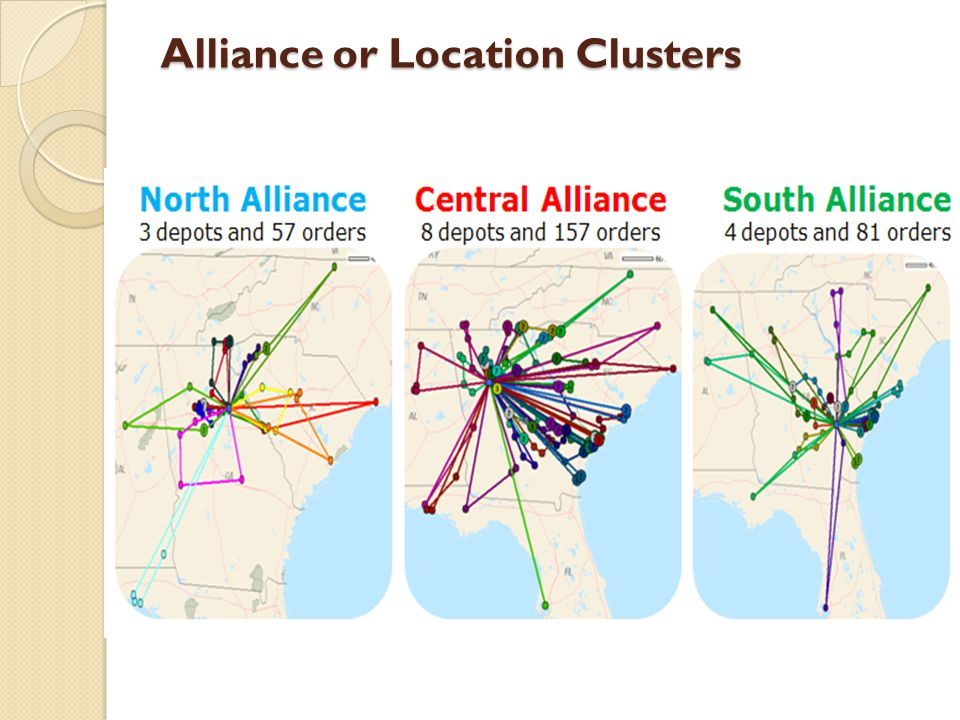Alliance or Location Clusters