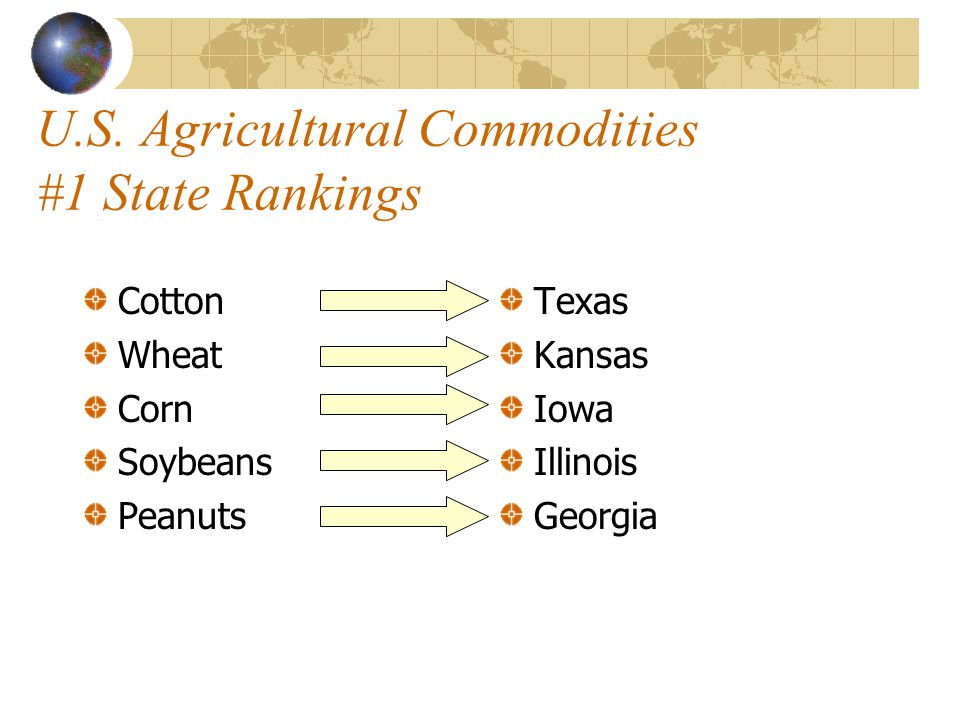 U.S. Agricultural Commodities #1 State Rankings Swine Horses Sheep Fruit Vegetables Iowa Texas California