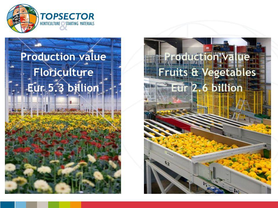 Production value Floriculture Eur 5.3 billion Production value Fruits & Vegetables Eur 2.6 billion