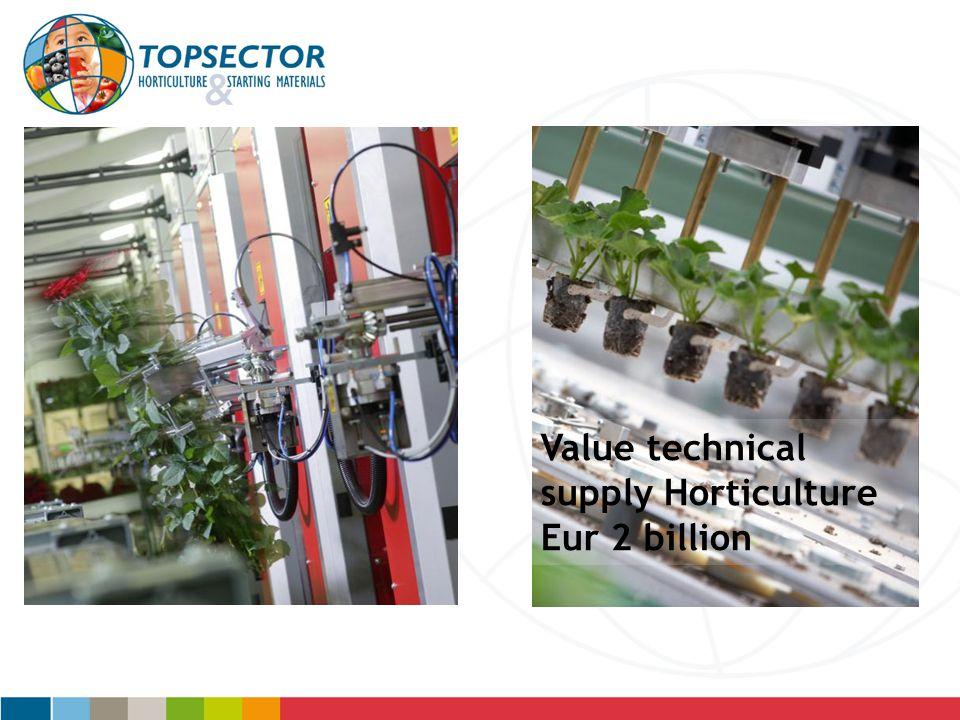 Horticulture Import Eur 8.2 billion Value technical supply Horticulture Eur 2 billion