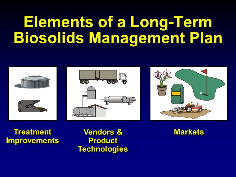 Elements of a Long-Term Biosolids Management Plan Treatment Improvements Vendors & Product Technologies MarketsMarkets