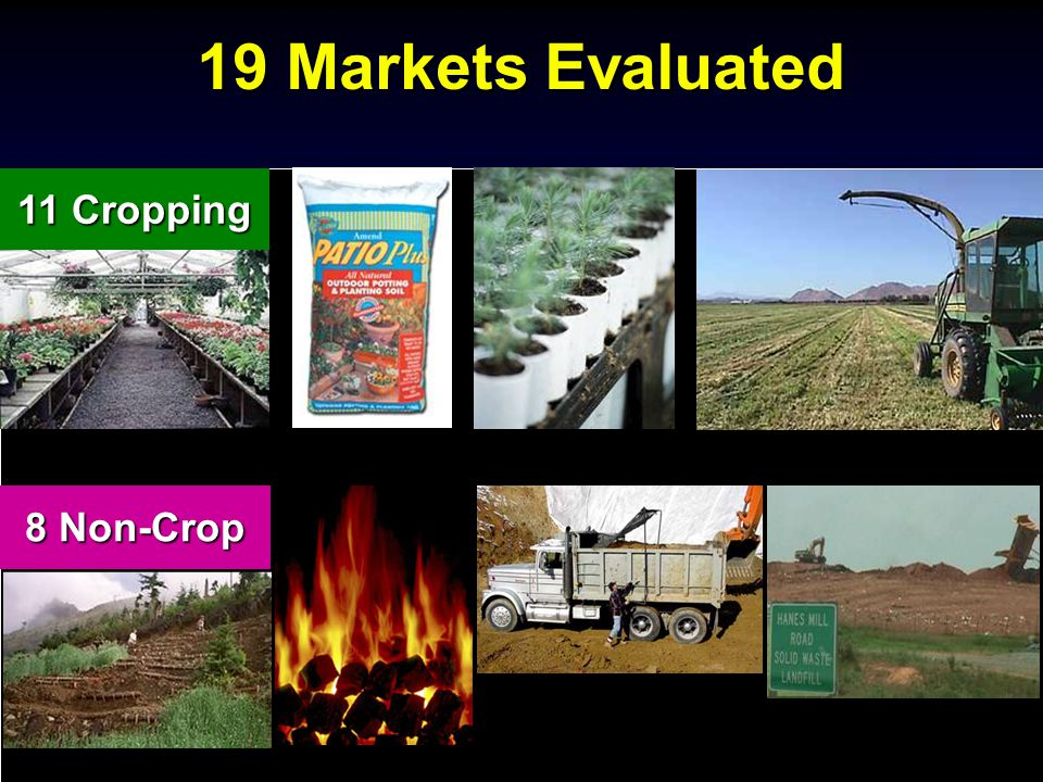 19 Markets Evaluated 11 Cropping 8 Non-Crop