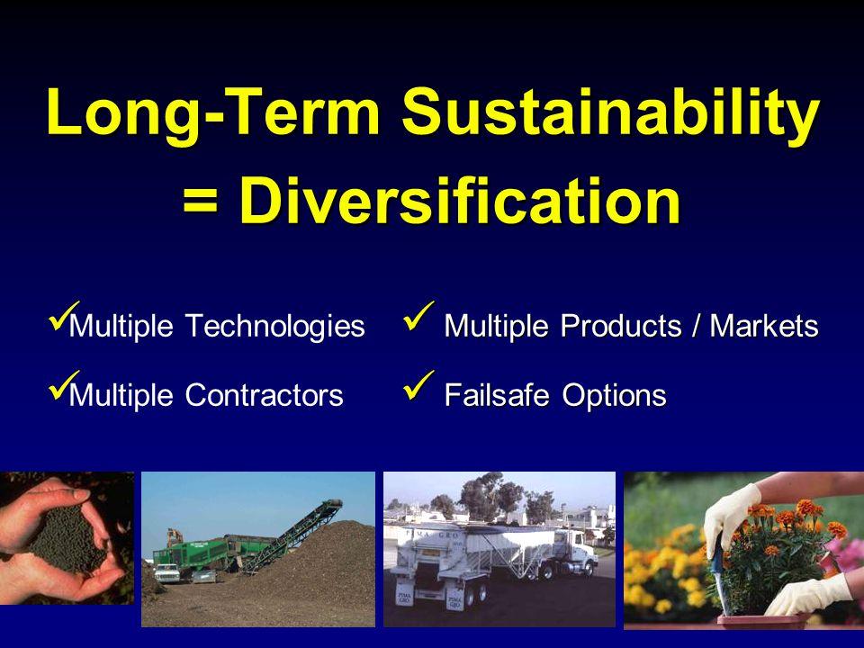 Long-Term Sustainability = Diversification Multiple Technologies Multiple Contractors Multiple Technologies Multiple Contractors Multiple Products / Markets Failsafe Options Multiple Products / Markets Failsafe Options